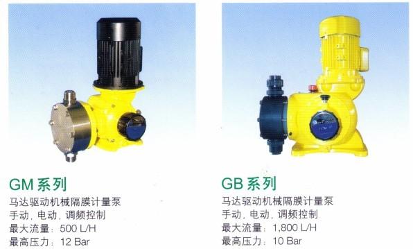 GMGB系列机械隔膜泵